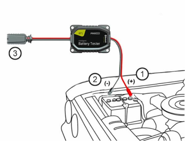 ProUser Batterietester IBT1